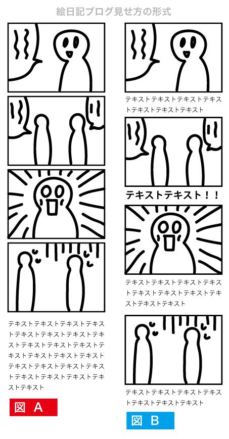 絵日記ブログ形式