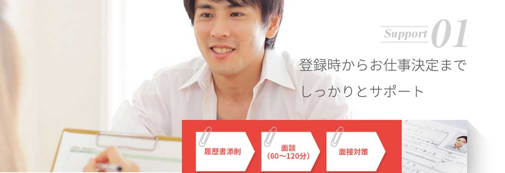 東京での仕事先の紹介と就活をバックアップ