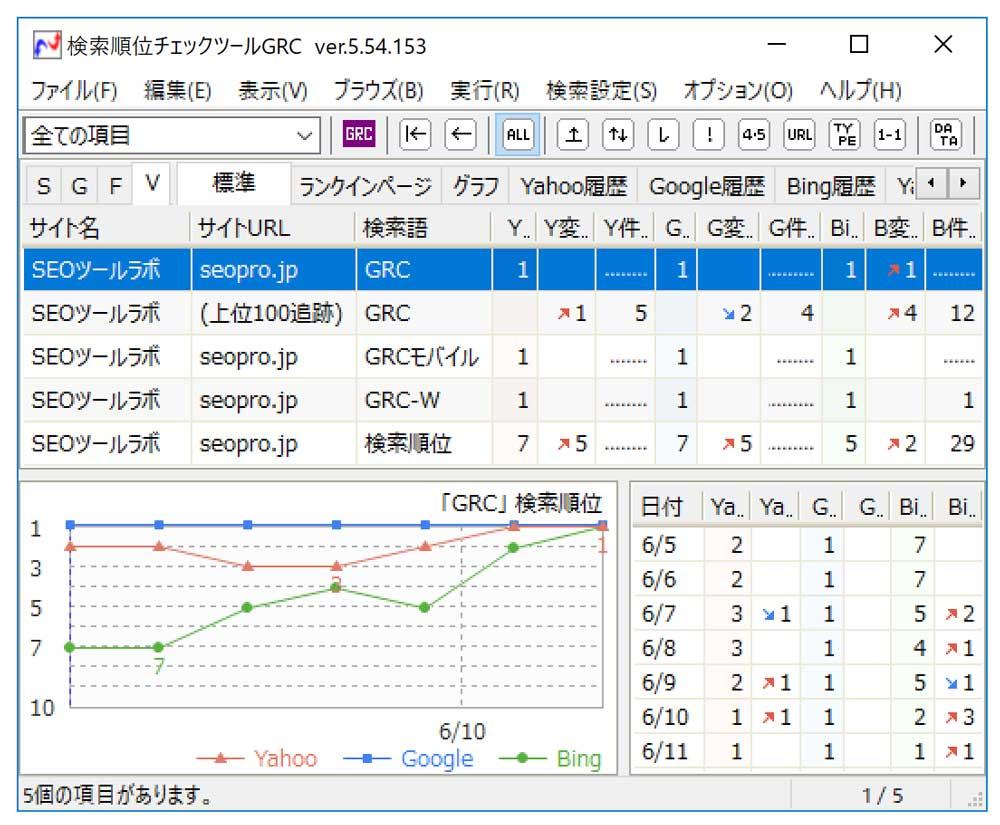 ブログの順位チェックツールの定番といえば「GRC」