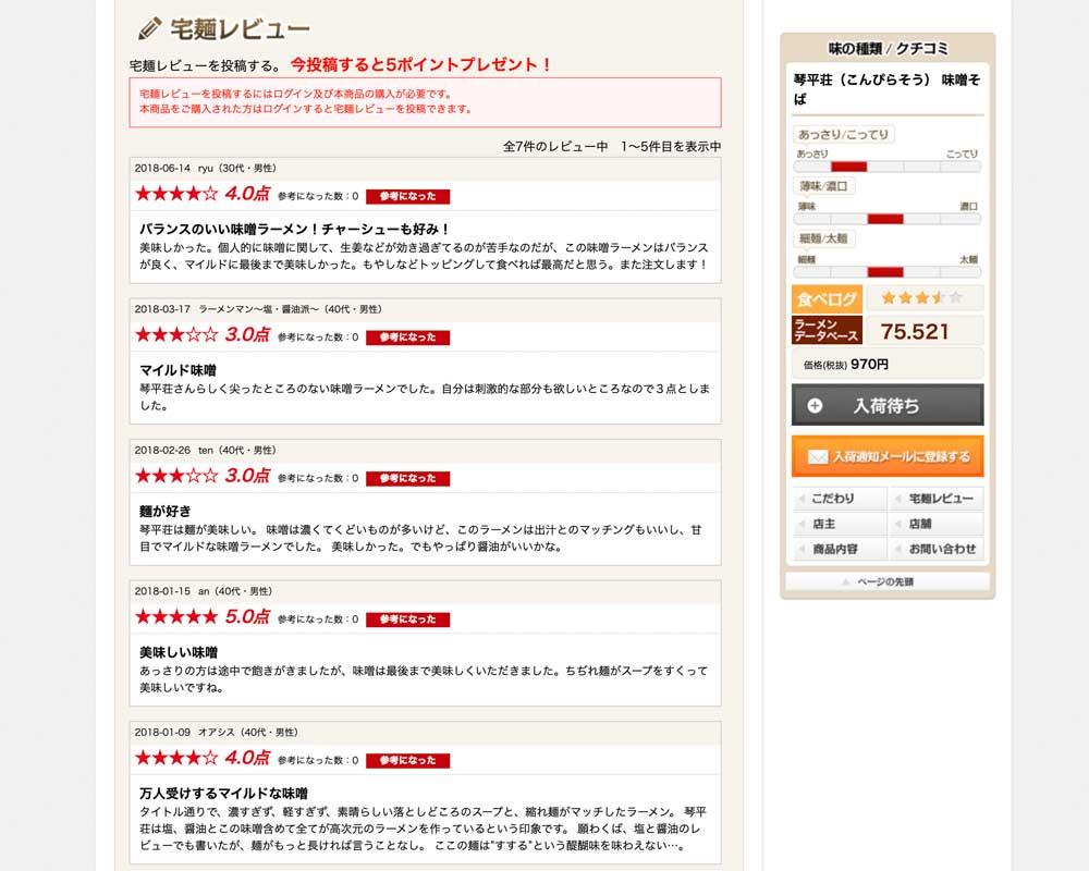宅麺.comの琴平荘の口コミ・レビュー