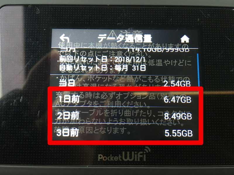 Wi-Fiを3日連続3GB以上、3日間の合計ギガ数は10GB以上を越えても速度制限がかからない。