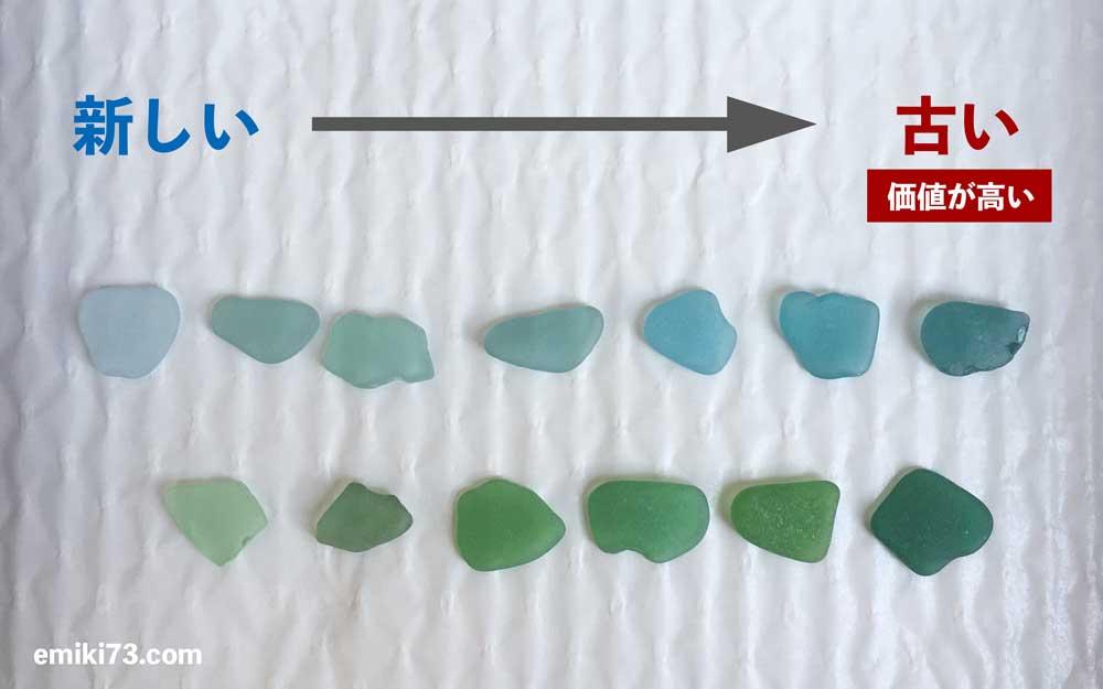 シーグラスの色の濃度が濃いほど、経過年数が経っているので高値になる